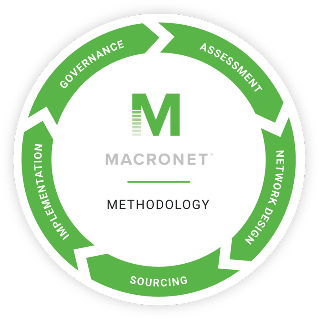 methodology-infographic