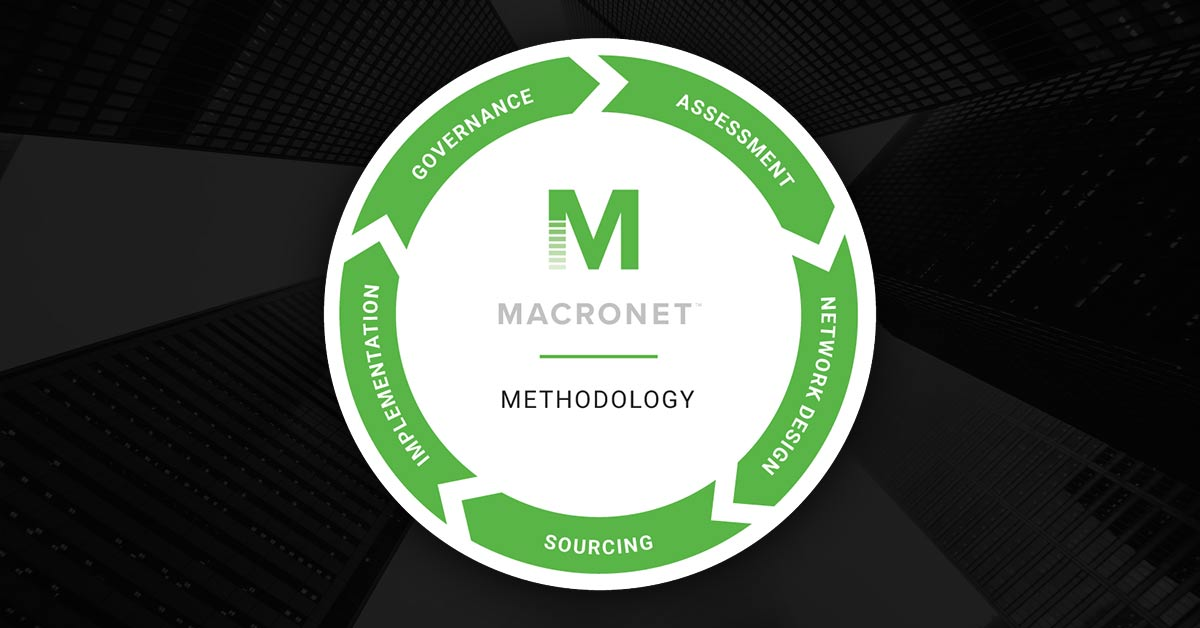 macronet documented design process